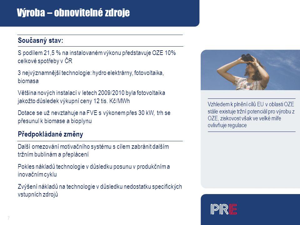 Současný stav: S podílem 21,5 % na instalovaném výkonu představuje OZE 10% celkové spotřeby v ČR 3 nejvýznamnější technologie: hydro elektrárny, fotovoltaika, biomasa Většina nových instalací v letech 2009/2010 byla fotovoltaika jakožto důsledek výkupní ceny 12 tis.