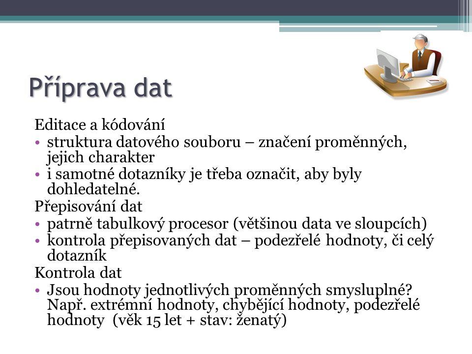 Příprava dat Editace a kódování struktura datového souboru – značení proměnných, jejich charakter i samotné dotazníky je třeba označit, aby byly dohledatelné.