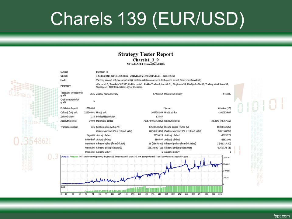 Charels 139 (EUR/USD)