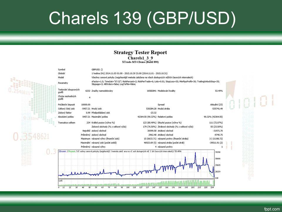 Charels 139 (GBP/USD)