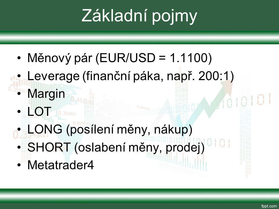 Základní pojmy Měnový pár (EUR/USD = 1.1100) Leverage (finanční páka, např. 200:1) Margin LOT LONG (posílení měny, nákup) SHORT (oslabení měny, prodej