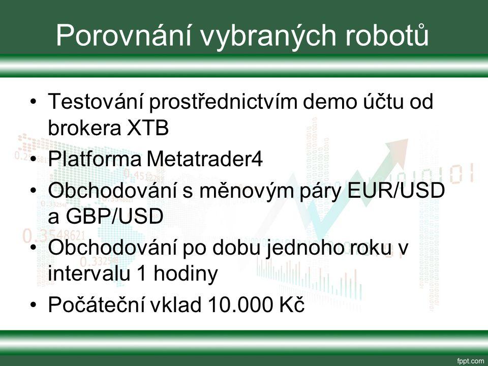 Porovnání vybraných robotů Testování prostřednictvím demo účtu od brokera XTB Platforma Metatrader4 Obchodování s měnovým páry EUR/USD a GBP/USD Obchodování po dobu jednoho roku v intervalu 1 hodiny Počáteční vklad 10.000 Kč