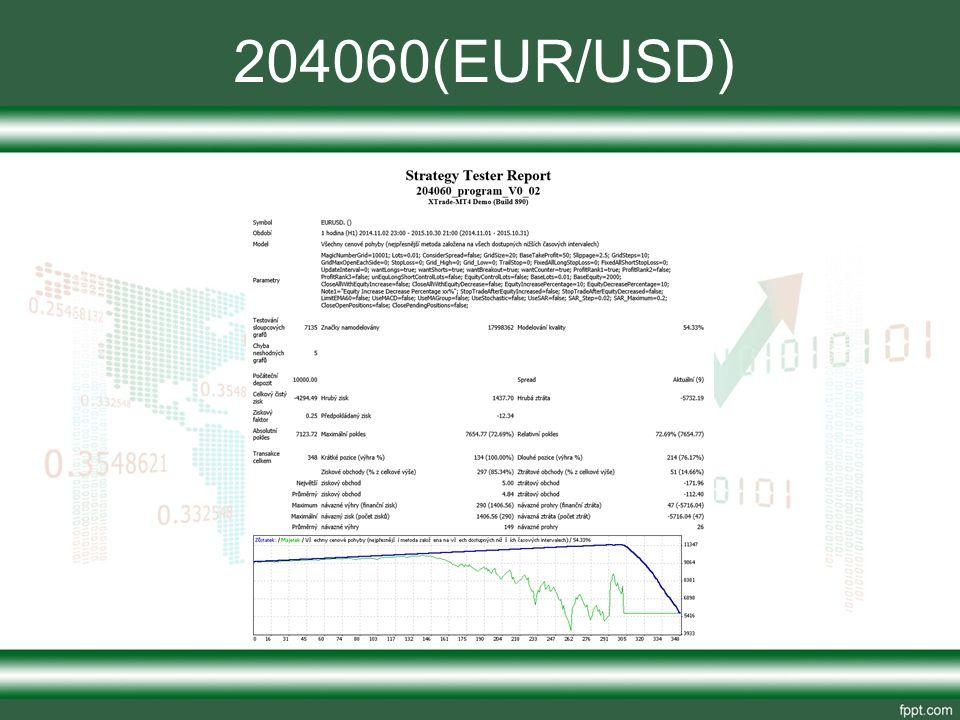 204060(EUR/USD)