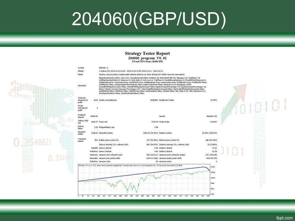 204060(GBP/USD)