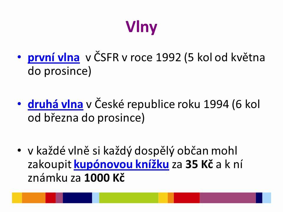Vlny první vlna v ČSFR v roce 1992 (5 kol od května do prosince) druhá vlna v České republice roku 1994 (6 kol od března do prosince) v každé vlně si každý dospělý občan mohl zakoupit kupónovou knížku za 35 Kč a k ní známku za 1000 Kčkupónovou knížku