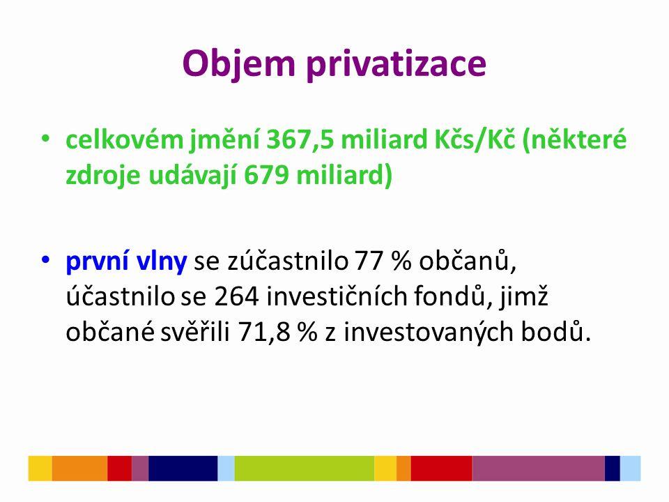 Objem privatizace celkovém jmění 367,5 miliard Kčs/Kč (některé zdroje udávají 679 miliard) první vlny se zúčastnilo 77 % občanů, účastnilo se 264 inve