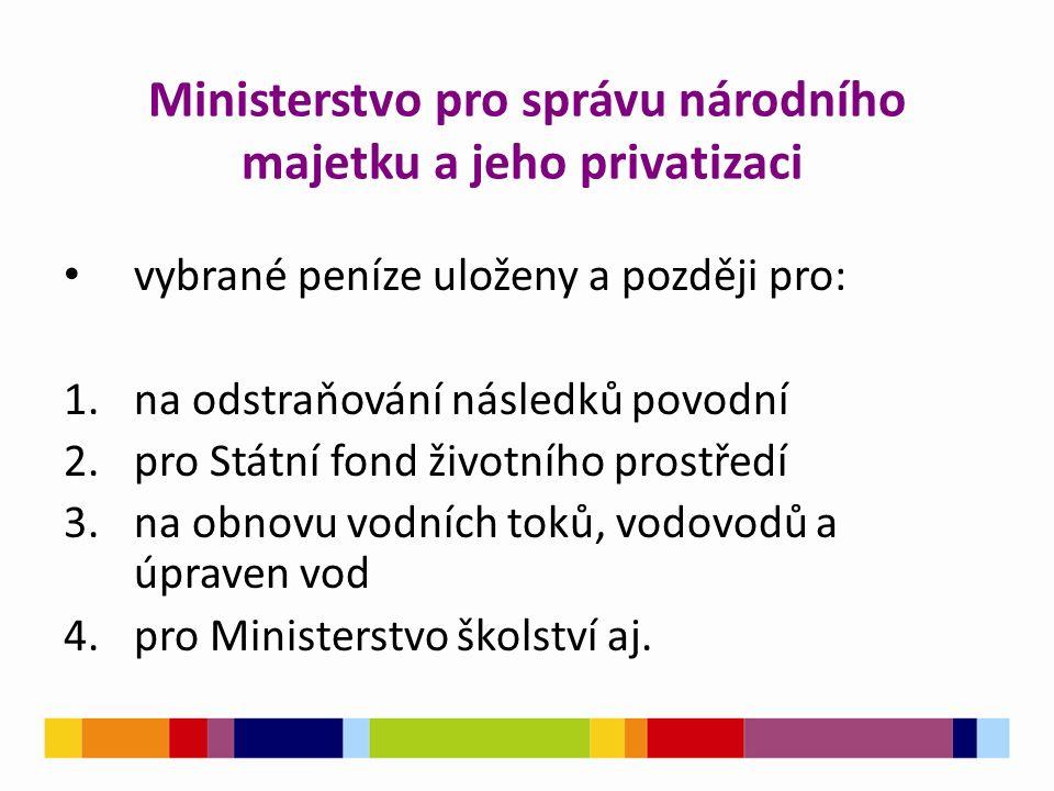 Ministerstvo pro správu národního majetku a jeho privatizaci vybrané peníze uloženy a později pro: 1.na odstraňování následků povodní 2.pro Státní fon