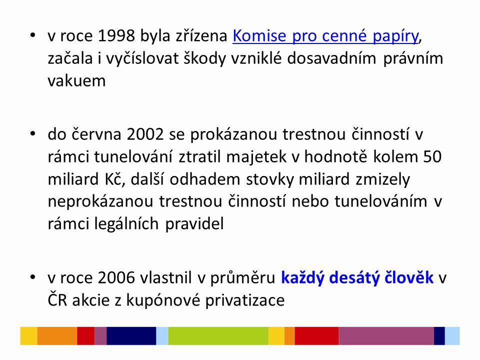 v roce 1998 byla zřízena Komise pro cenné papíry, začala i vyčíslovat škody vzniklé dosavadním právním vakuemKomise pro cenné papíry do června 2002 se