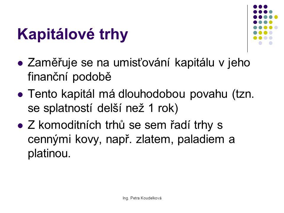 Ing.Petra Koudelková Literatura ŠVARCOVÁ, J. Ekonomie – stručný přehled, 2011/2012.