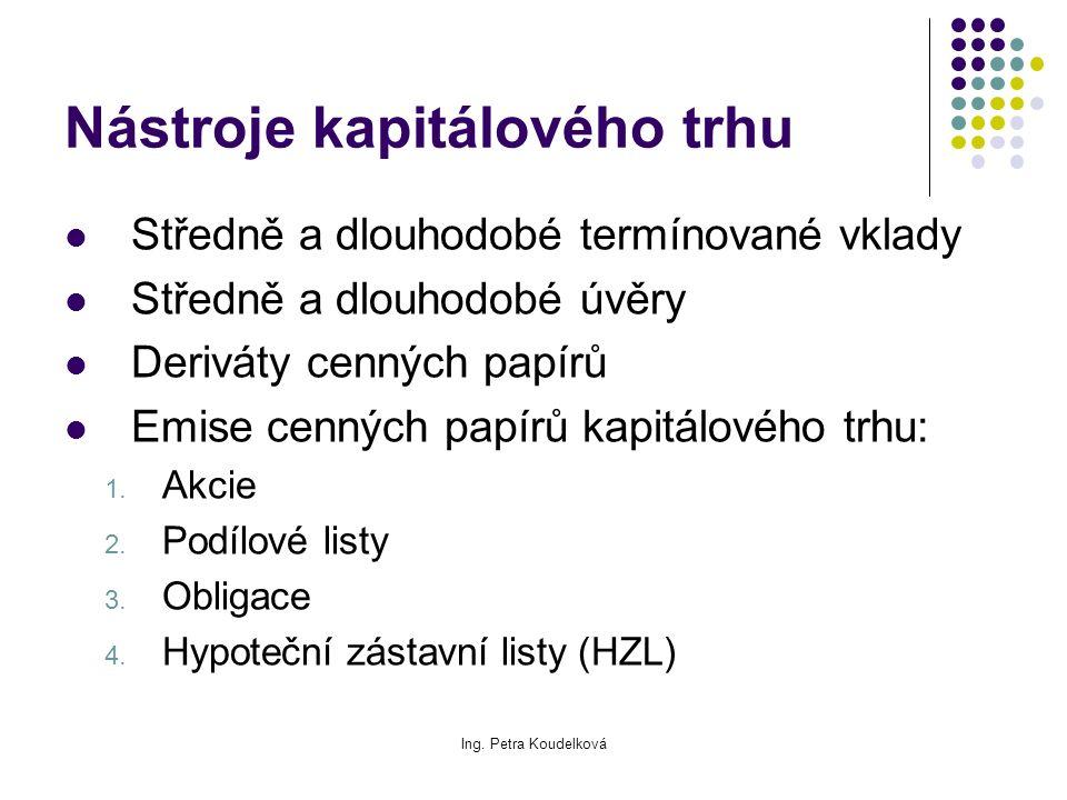 Ing.Petra Koudelková Akcie Akcie = cenný papír Práva akcionářů: 1.