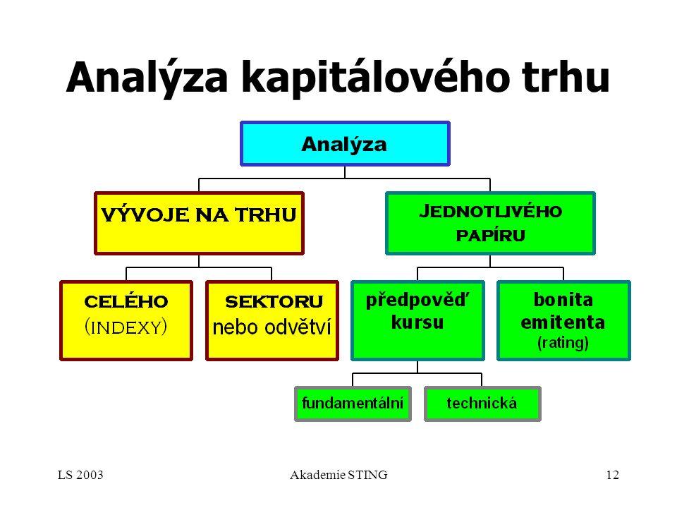 LS 2003Akademie STING12 Analýza kapitálového trhu