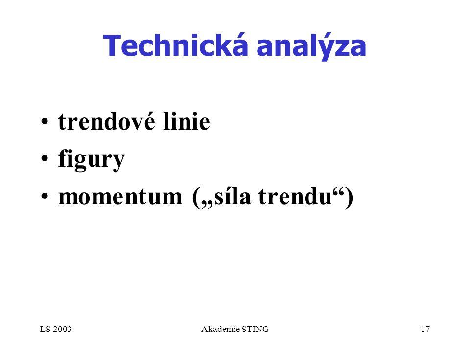 "LS 2003Akademie STING17 Technická analýza trendové linie figury momentum (""síla trendu"")"