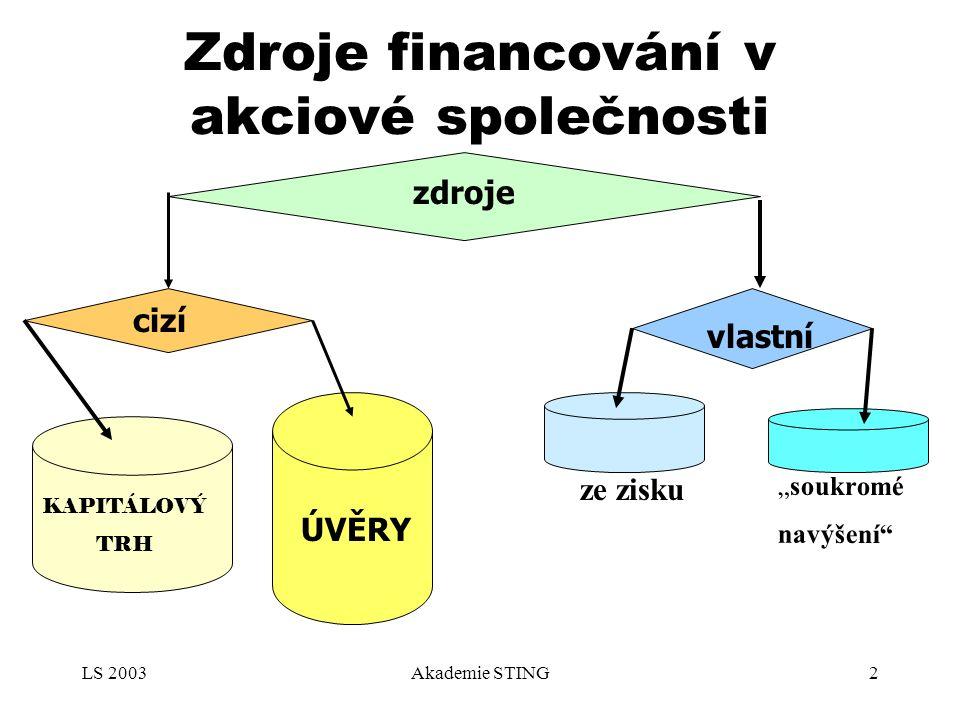 """LS 2003Akademie STING2 Zdroje financování v akciové společnosti zdroje cizí vlastní KAPITÁLOVÝ TRH ÚVĚRY ze zisku """"soukromé navýšení"""""""