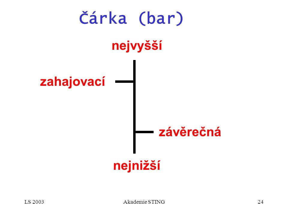 LS 2003Akademie STING24 Čárka (bar) zahajovací nejnižší závěrečná nejvyšší