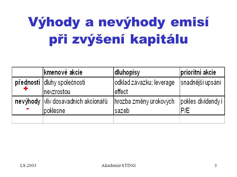 LS 2003Akademie STING3 Výhody a nevýhody emisí při zvýšení kapitálu + -