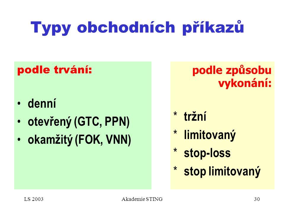 LS 2003Akademie STING30 Typy obchodních příkazů podle trvání: denní otevřený (GTC, PPN) okamžitý (FOK, VNN) podle způsobu vykonání: * tržní * limitovaný * stop-loss * stop limitovaný