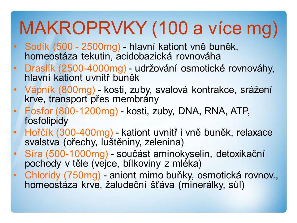 MAKROPRVKY (100 a více mg) Sodík (500 - 2500mg) - hlavní kationt vně buněk, homeostáza tekutin, acidobazická rovnováha Draslík (2500-4000mg) - udržování osmotické rovnováhy, hlavní kationt uvnitř buněk Vápník (800mg) - kosti, zuby, svalová kontrakce, srážení krve, transport přes membrány Fosfor (800-1200mg) - kosti, zuby, DNA, RNA, ATP, fosfolipidy Hořčík (300-400mg) - kationt uvnitř i vně buněk, relaxace svalstva (ořechy, luštěniny, zelenina) Síra (500-1000mg) - součást aminokyselin, detoxikační pochody v těle (vejce, bílkoviny z mléka) Chloridy (750mg) - aniont mimo buňky, osmotická rovnov., homeostáza krve, žaludeční šťáva (minerálky, sůl)