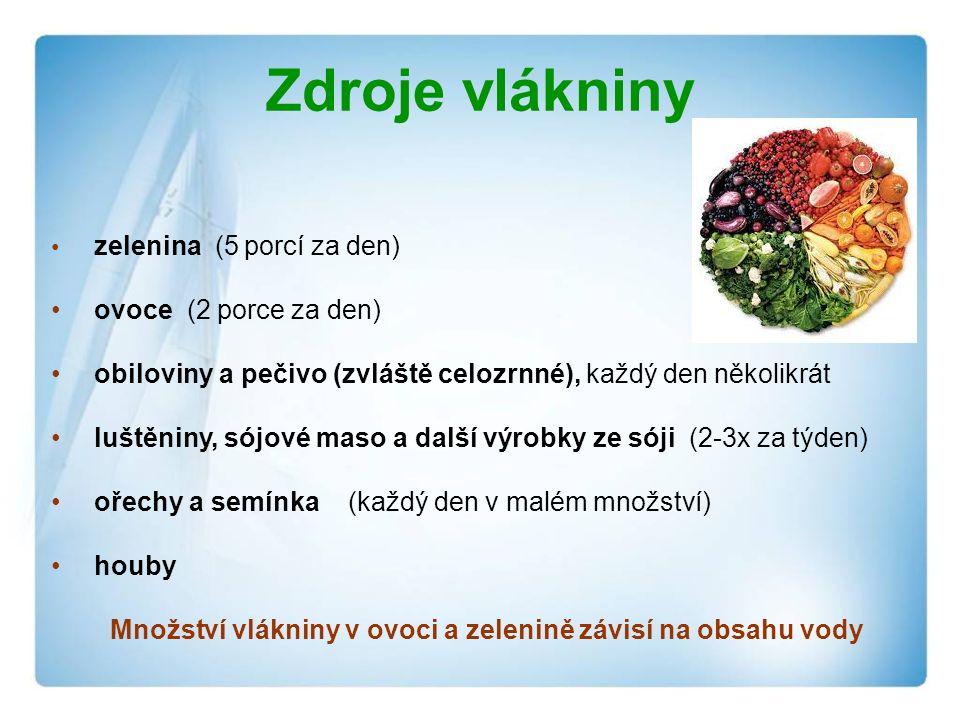zelenina (5 porcí za den) ovoce (2 porce za den) obiloviny a pečivo (zvláště celozrnné), každý den několikrát luštěniny, sójové maso a další výrobky ze sóji (2-3x za týden) ořechy a semínka (každý den v malém množství) houby Množství vlákniny v ovoci a zelenině závisí na obsahu vody Zdroje vlákniny