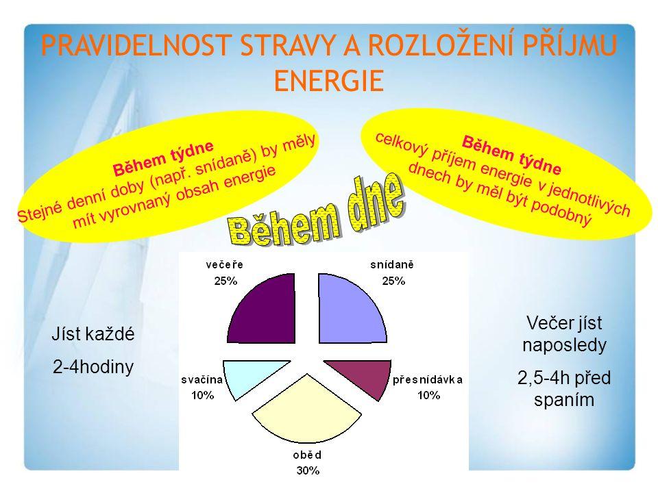 PRAVIDELNOST STRAVY A ROZLOŽENÍ PŘÍJMU ENERGIE Během týdne celkový příjem energie v jednotlivých dnech by měl být podobný Během týdne Stejné denní doby (např.