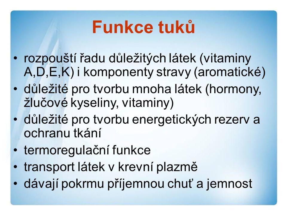 Funkce tuků rozpouští řadu důležitých látek (vitaminy A,D,E,K) i komponenty stravy (aromatické) důležité pro tvorbu mnoha látek (hormony, žlučové kyseliny, vitaminy) důležité pro tvorbu energetických rezerv a ochranu tkání termoregulační funkce transport látek v krevní plazmě dávají pokrmu příjemnou chuť a jemnost