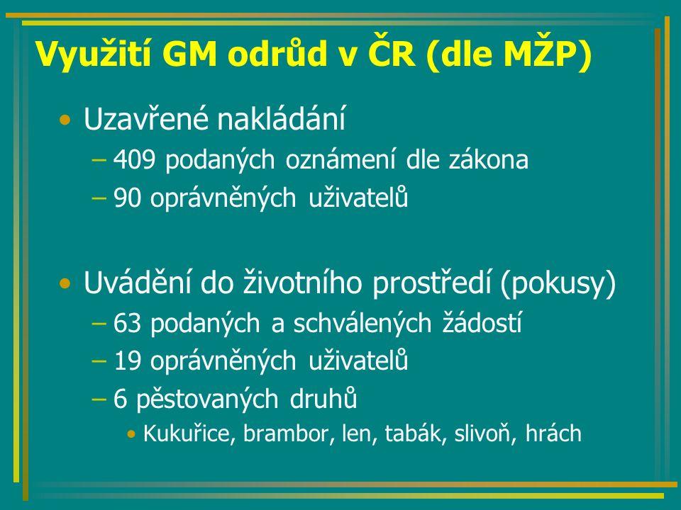 Využití GM odrůd v ČR Komerční pěstební plochy (dle MŽP) –Hybridní odrůdy linie MON810 kukuřice (Monsanto) odolné k zavíječi kukuřičnému (Bt odrůdy) 4677,5 ha –Amflora – odrůda bramboru s pozměněným složením škrobu (BASF) 146,5 ha