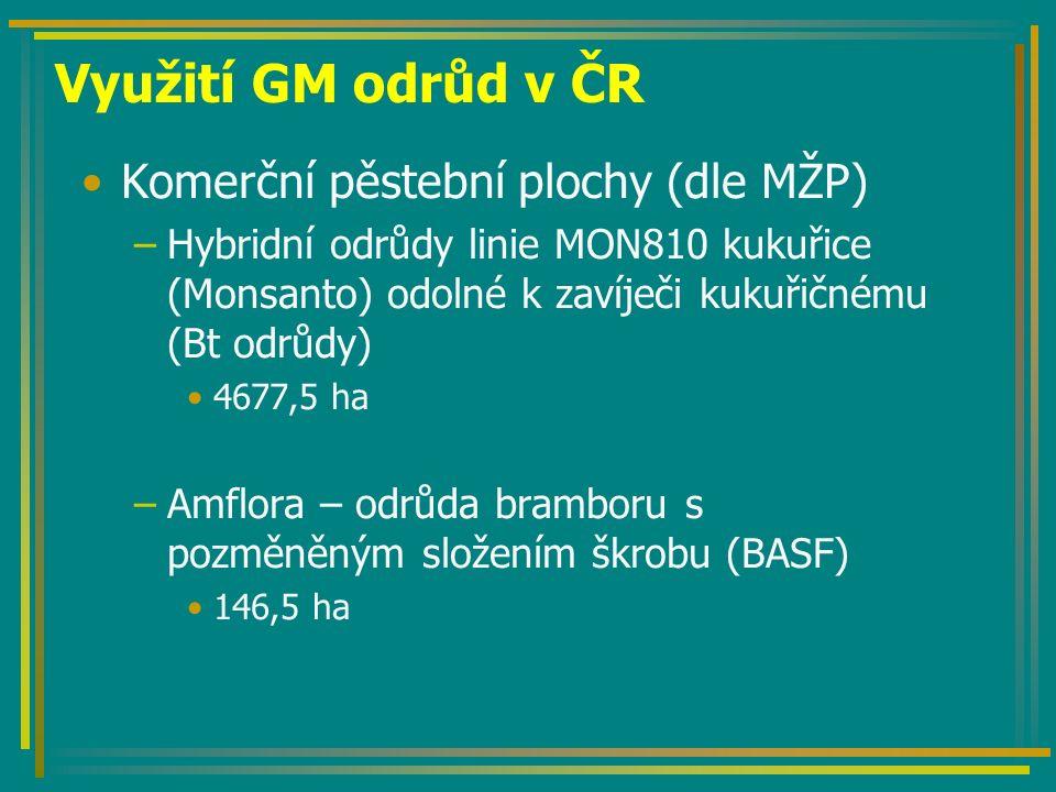 Vlastní využití GM rostlin Transgeny řídící odolnost k herbicidům Strategie: –Inaktivace účinné látky –Produkce alternativního (mutovaného) cílového enzymu –Nadprodukce cílového enzymu