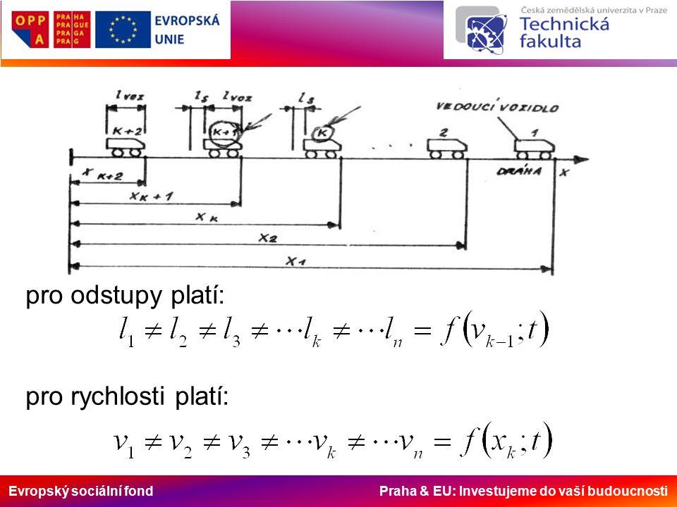 Evropský sociální fond Praha & EU: Investujeme do vaší budoucnosti pro odstupy platí: pro rychlosti platí: