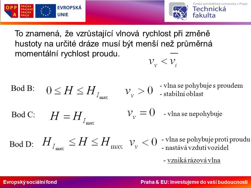 Evropský sociální fond Praha & EU: Investujeme do vaší budoucnosti To znamená, že vzrůstající vlnová rychlost při změně hustoty na určité dráze musí být menší než průměrná momentální rychlost proudu.