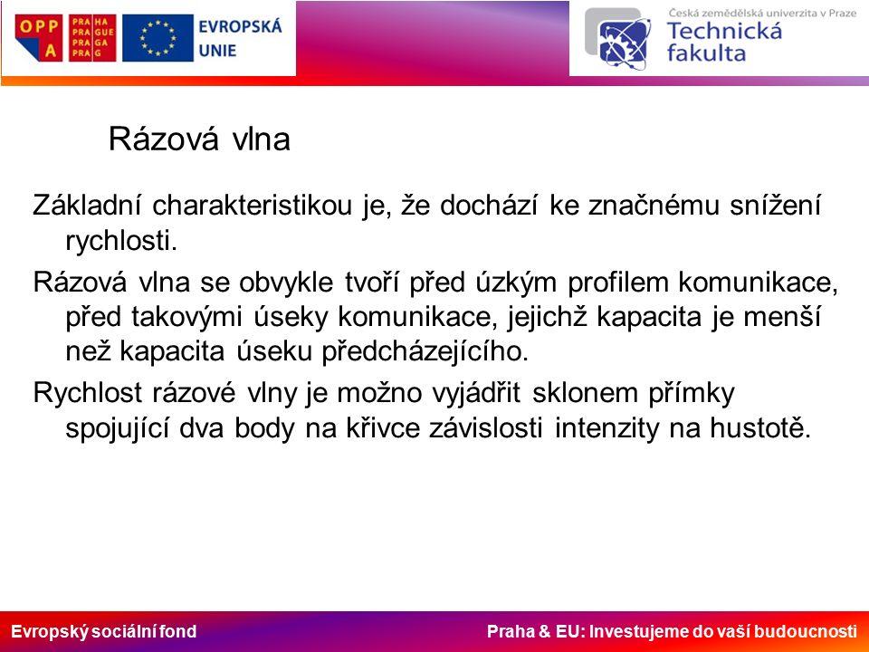 Evropský sociální fond Praha & EU: Investujeme do vaší budoucnosti Rázová vlna Základní charakteristikou je, že dochází ke značnému snížení rychlosti.
