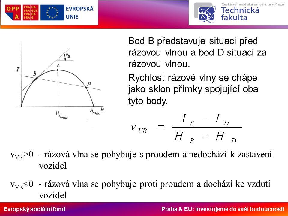 Evropský sociální fond Praha & EU: Investujeme do vaší budoucnosti Bod B představuje situaci před rázovou vlnou a bod D situaci za rázovou vlnou.