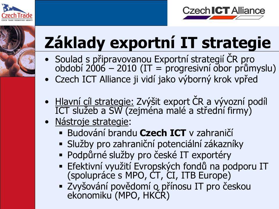 Základy exportní IT strategie Soulad s připravovanou Exportní strategií ČR pro období 2006 – 2010 (IT = progresivní obor průmyslu) Czech ICT Alliance ji vidí jako výborný krok vpřed Hlavní cíl strategie: Zvýšit export ČR a vývozní podíl ICT služeb a SW (zejména malé a střední firmy) Nástroje strategie:  Budování brandu Czech ICT v zahraničí  Služby pro zahraniční potenciální zákazníky  Podpůrné služby pro české IT exportéry  Efektivní využití Evropských fondů na podporu IT (spolupráce s MPO, CT, CI, ITB Europe)  Zvyšování povědomí o přínosu IT pro českou ekonomiku (MPO, HKČR)