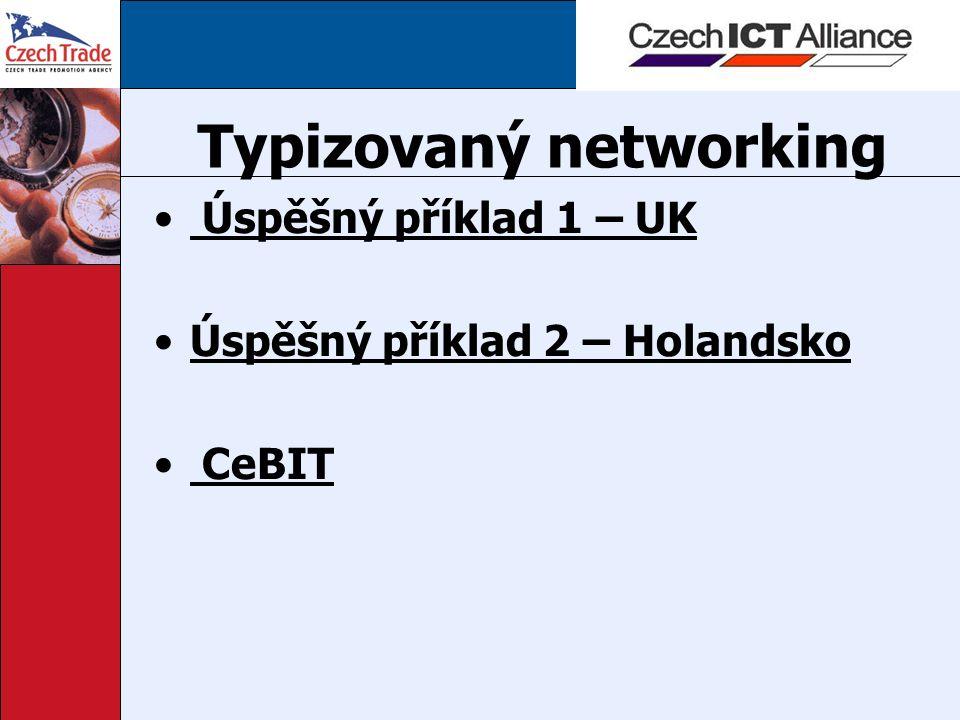 Typizovaný networking Úspěšný příklad 1 – UK Úspěšný příklad 2 – Holandsko CeBIT