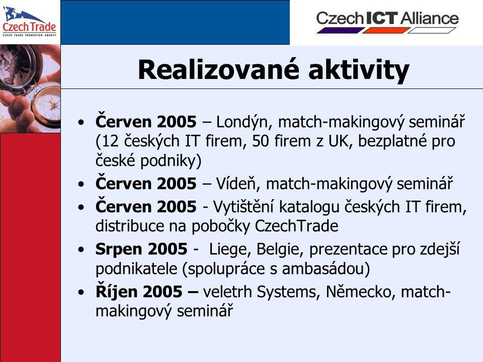 Realizované aktivity Červen 2005 – Londýn, match-makingový seminář (12 českých IT firem, 50 firem z UK, bezplatné pro české podniky) Červen 2005 – Víd