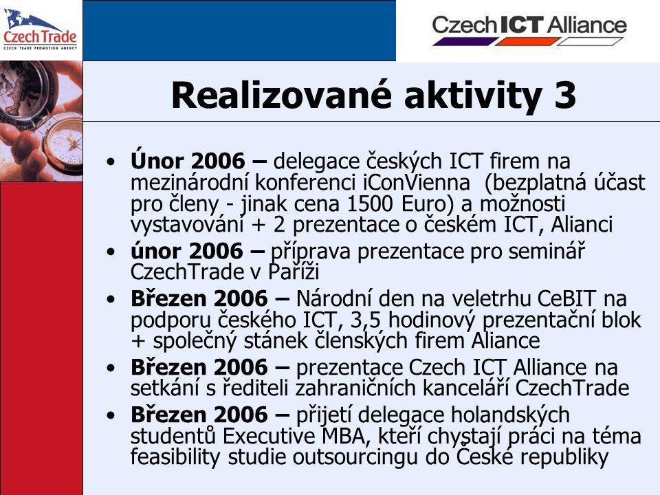 Realizované aktivity 3 Únor 2006 – delegace českých ICT firem na mezinárodní konferenci iConVienna (bezplatná účast pro členy - jinak cena 1500 Euro)