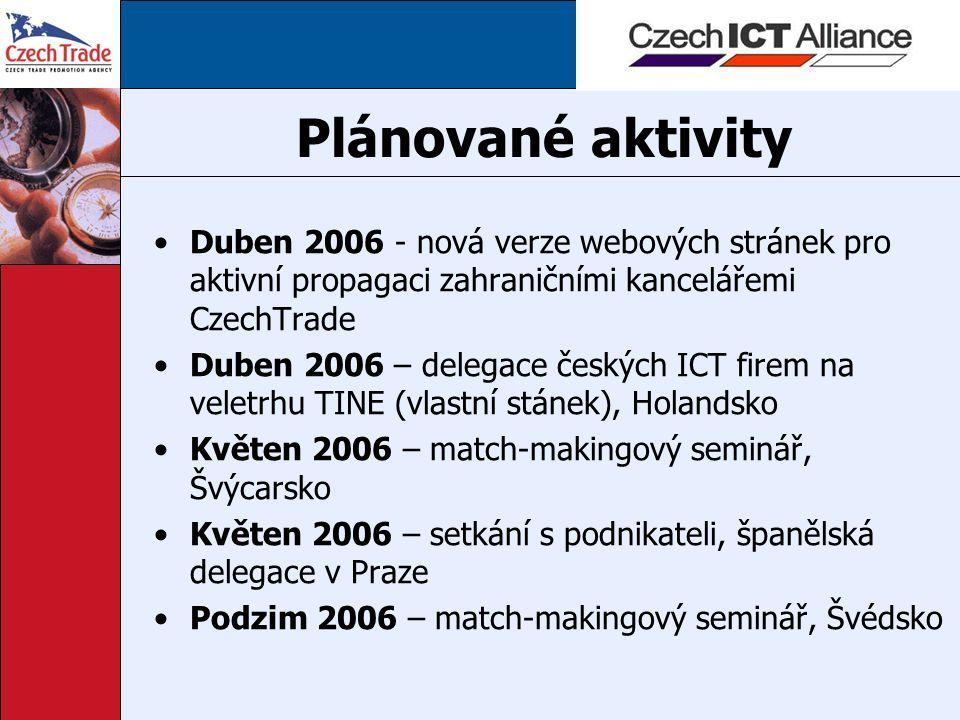 Plánované aktivity Duben 2006 - nová verze webových stránek pro aktivní propagaci zahraničními kancelářemi CzechTrade Duben 2006 – delegace českých IC