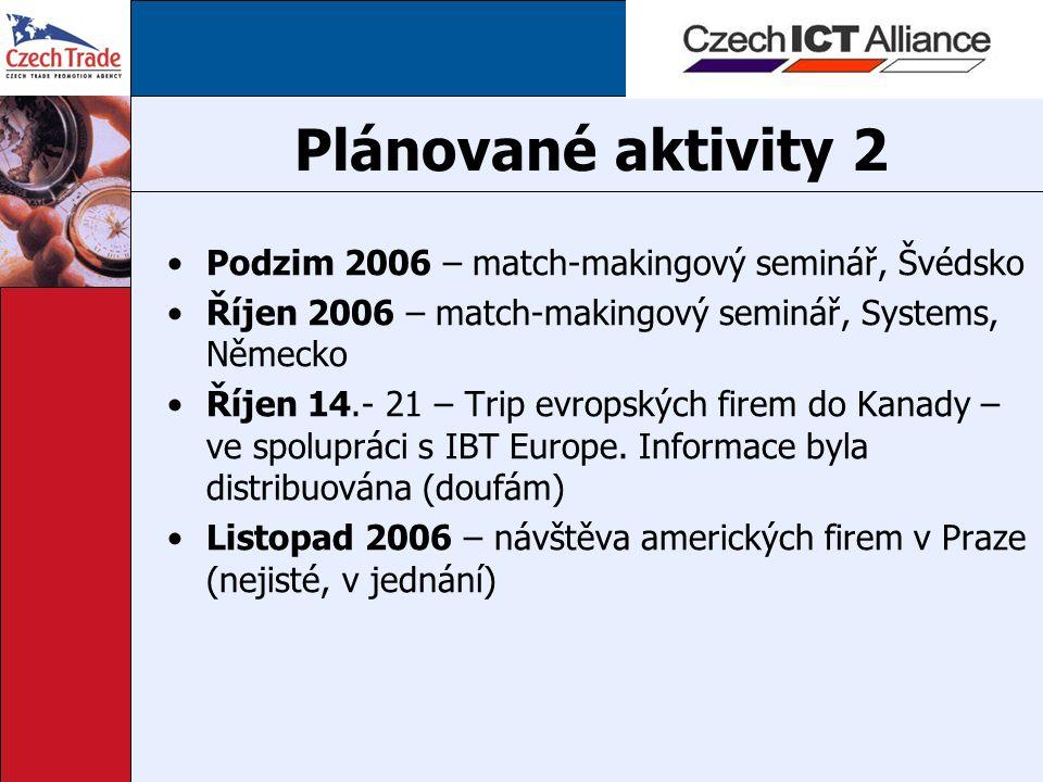 Plánované aktivity 2 Podzim 2006 – match-makingový seminář, Švédsko Říjen 2006 – match-makingový seminář, Systems, Německo Říjen 14.- 21 – Trip evropských firem do Kanady – ve spolupráci s IBT Europe.