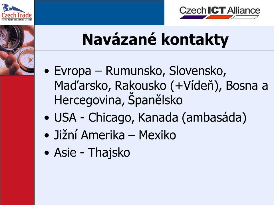 Navázané kontakty Evropa – Rumunsko, Slovensko, Maďarsko, Rakousko (+Vídeň), Bosna a Hercegovina, Španělsko USA - Chicago, Kanada (ambasáda) Jižní Ame