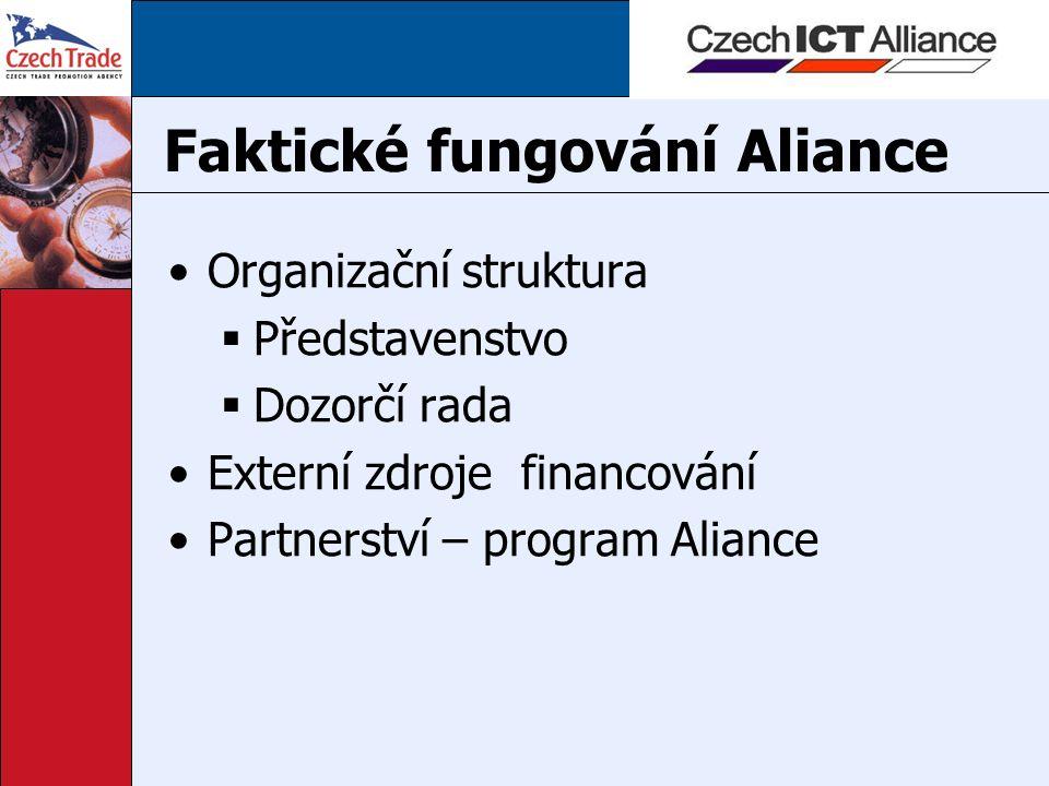 Faktické fungování Aliance Organizační struktura  Představenstvo  Dozorčí rada Externí zdroje financování Partnerství – program Aliance