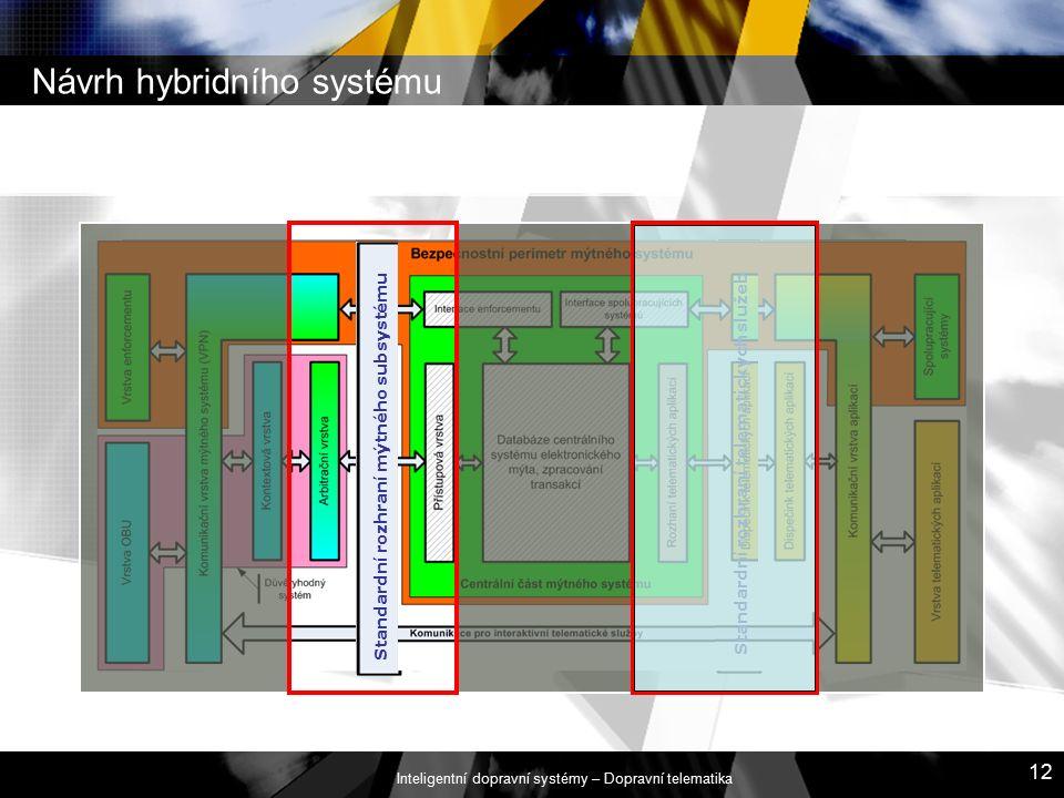 Inteligentní dopravní systémy – Dopravní telematika 12 S t a n d a r d n í r o z h r a n í m ý t n é h o s u b s y s t é m u Návrh hybridního systému