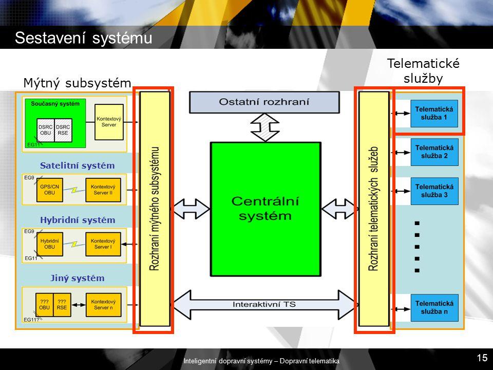 Inteligentní dopravní systémy – Dopravní telematika 15 Sestavení systému Satelitní systém Hybridní systém Jiný systém..... Mýtný subsystém Telematické