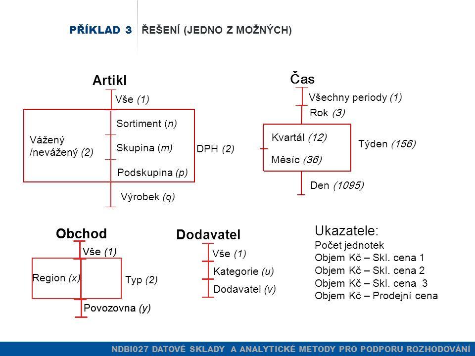 NDBI027 DATOVÉ SKLADY A ANALYTICKÉ METODY PRO PODPORU ROZHODOVÁNÍ PŘÍKLAD 3 ŘEŠENÍ (JEDNO Z MOŽNÝCH) Vše (1) Sortiment (n) Skupina (m) Podskupina (p) Výrobek (q) Artikl DPH (2) Vážený /nevážený (2) Obchod Region (x) Typ (2) Vše (1) Povozovna (y) Rok (3) Kvartál (12) Měsíc (36) Den (1095) Čas Týden (156) Všechny periody (1) Dodavatel Vše (1) Kategorie (u) Dodavatel (v) Ukazatele: Počet jednotek Objem Kč – Skl.