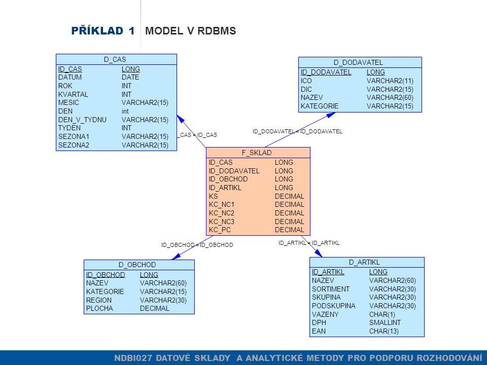 NDBI027 DATOVÉ SKLADY A ANALYTICKÉ METODY PRO PODPORU ROZHODOVÁNÍ PŘÍKLAD 1 MODEL V RDBMS