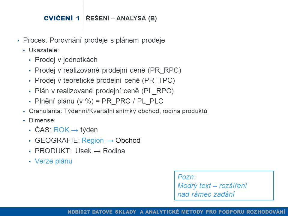 NDBI027 DATOVÉ SKLADY A ANALYTICKÉ METODY PRO PODPORU ROZHODOVÁNÍ CVIČENÍ 1 ŘEŠENÍ – ANALYSA (B) Proces: Porovnání prodeje s plánem prodeje Ukazatele: Prodej v jednotkách Prodej v realizované prodejní ceně (PR_RPC) Prodej v teoretické prodejní ceně (PR_TPC) Plán v realizované prodejní ceně (PL_RPC) Plnění plánu (v %) = PR_PRC / PL_PLC Granularita: Týdenní/Kvartální snímky obchod, rodina produktů Dimense: ČAS: ROK → týden GEOGRAFIE: Region → Obchod PRODUKT: Úsek → Rodina Verze plánu Pozn: Modrý text – rozšíření nad rámec zadání