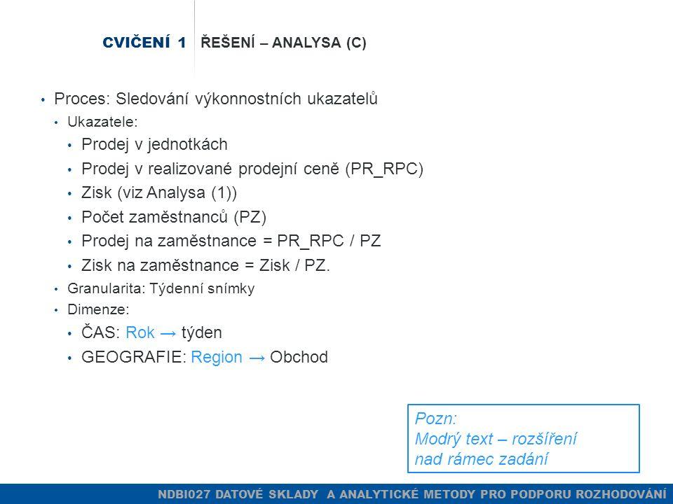 NDBI027 DATOVÉ SKLADY A ANALYTICKÉ METODY PRO PODPORU ROZHODOVÁNÍ CVIČENÍ 1 ŘEŠENÍ – ANALYSA (C) Proces: Sledování výkonnostních ukazatelů Ukazatele: Prodej v jednotkách Prodej v realizované prodejní ceně (PR_RPC) Zisk (viz Analysa (1)) Počet zaměstnanců (PZ) Prodej na zaměstnance = PR_RPC / PZ Zisk na zaměstnance = Zisk / PZ.