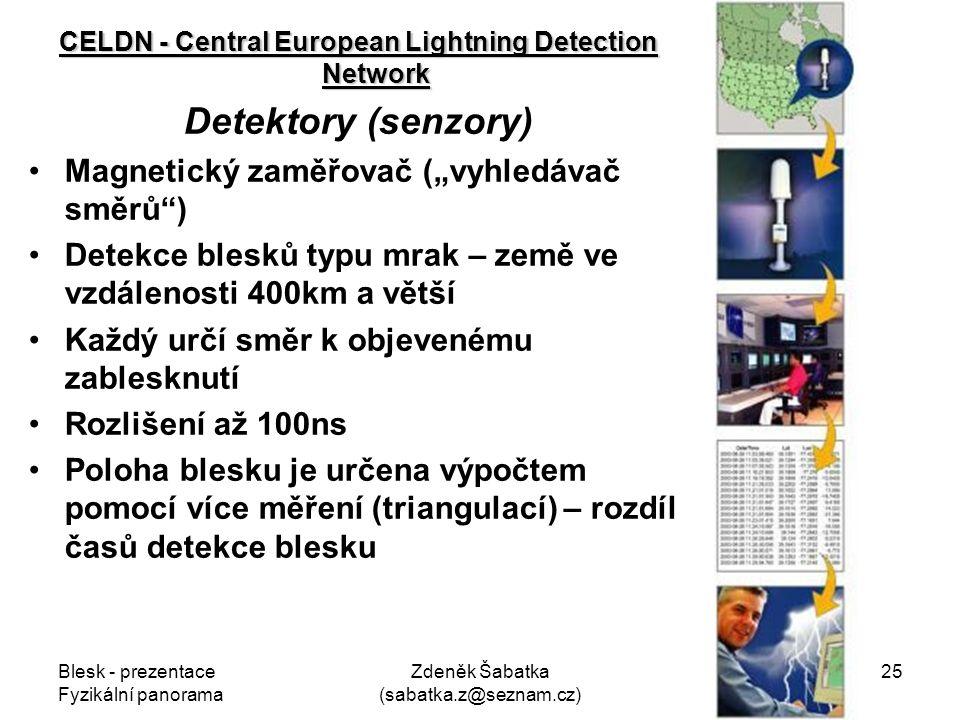 Blesk - prezentace Fyzikální panorama Zdeněk Šabatka (sabatka.z@seznam.cz) 24 Proč se blesky zabývat.
