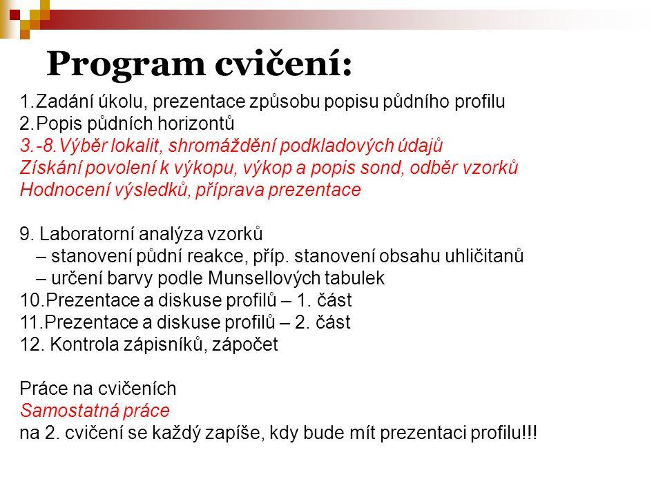 Program cvičení: 1.Zadání úkolu, prezentace způsobu popisu půdního profilu 2.Popis půdních horizontů 3.-8.Výběr lokalit, shromáždění podkladových údaj