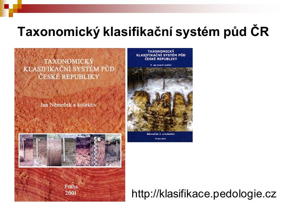 Taxonomický klasifikační systém půd ČR http://klasifikace.pedologie.cz