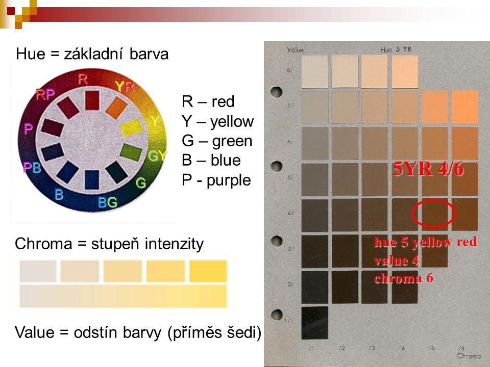 Chroma = stupeň intenzity Hue = základní barva R – red Y – yellow G – green B – blue P - purple R Y G B P YRYRYRYR GYGYGYGY BGBGBGBG PBPBPBPB RPRPRPRP