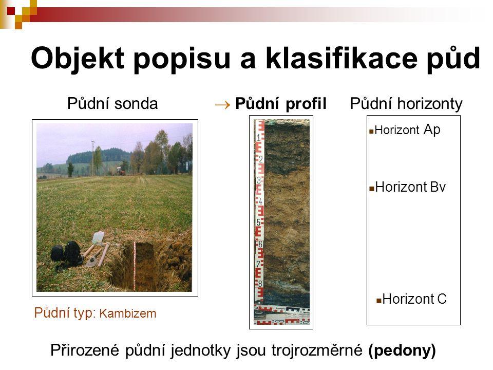 Objekt popisu a klasifikace půd Půdní typ: Kambizem  Půdní profil Půdní horizonty Horizont Bv Horizont Ap Půdní sonda Horizont C Přirozené půdní jedn