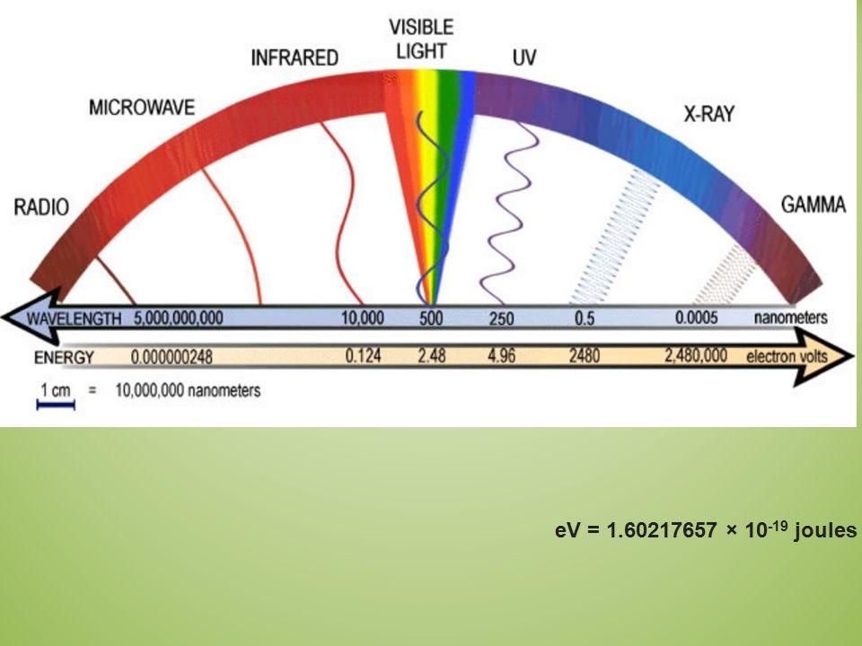 eV = 1.60217657 × 10 -19 joules